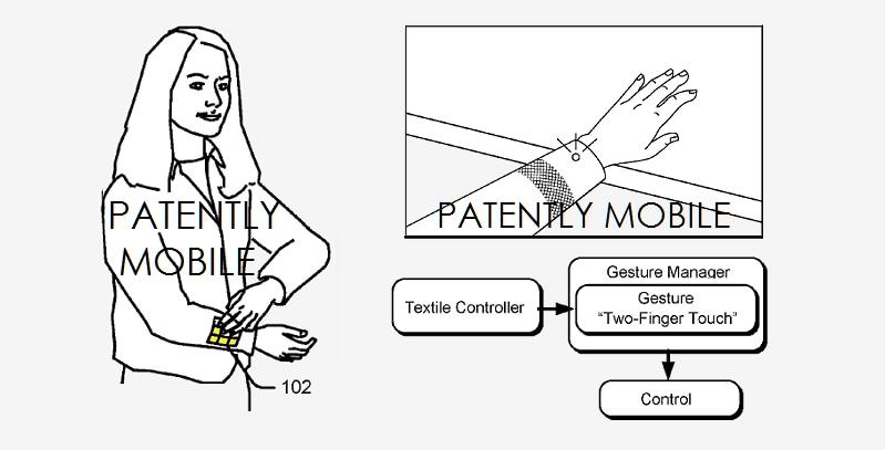Google brevetta i controlli touch tramite gesture sui vestiti del futuro (foto)