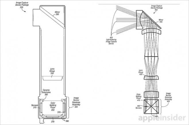 apple brevetto tre sensori