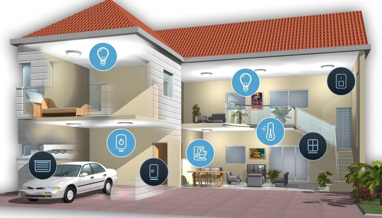 Risco Presenta Il Suo Sistema Di Casa Connessa Smart