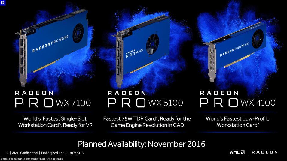 Radeon Pro WX 7100, 5100, 4100
