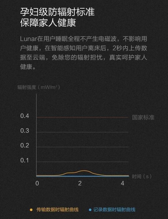xiaomi-lunar-monitor-sonno_2