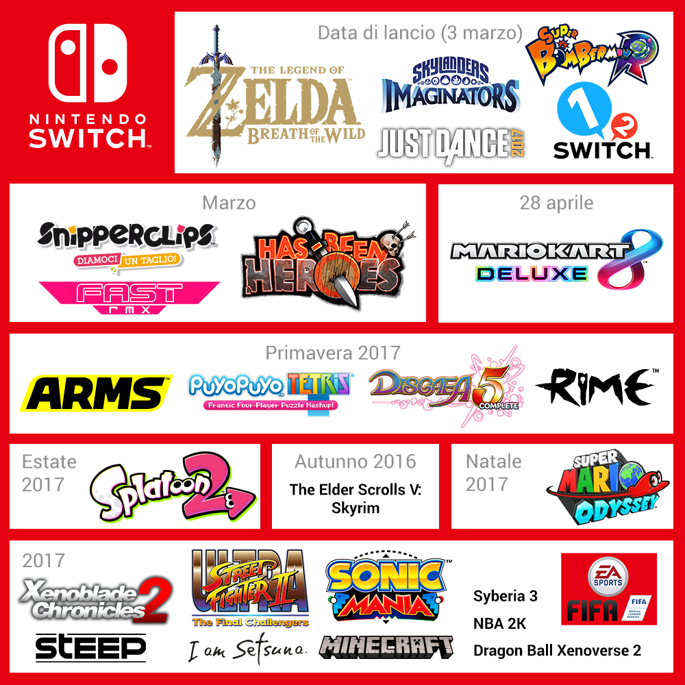 roadmap-nintendo-switch