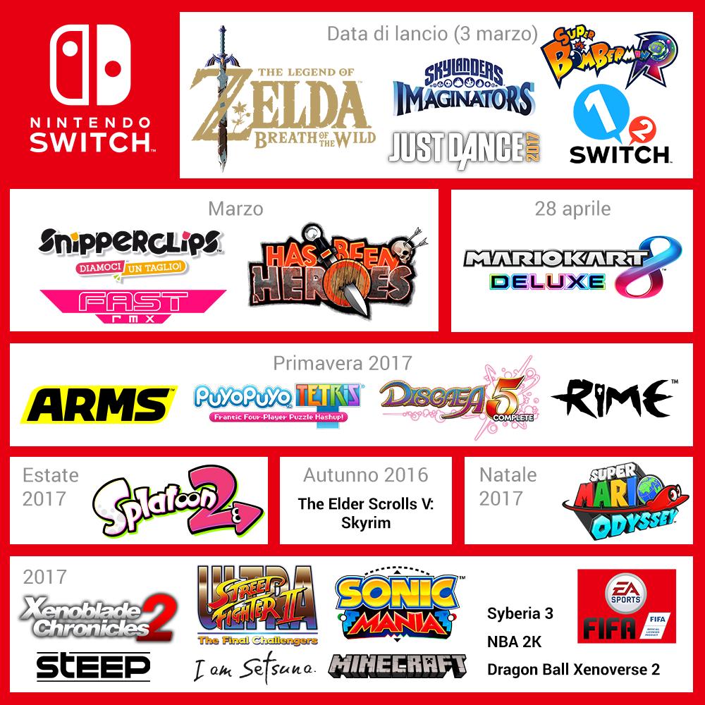 roadmap-nintendo-switch
