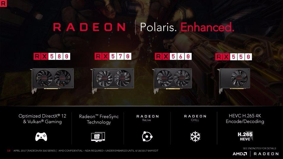 AMD Radeon RX 500: un po' di clock in più per le Polaris che costano ancora meno