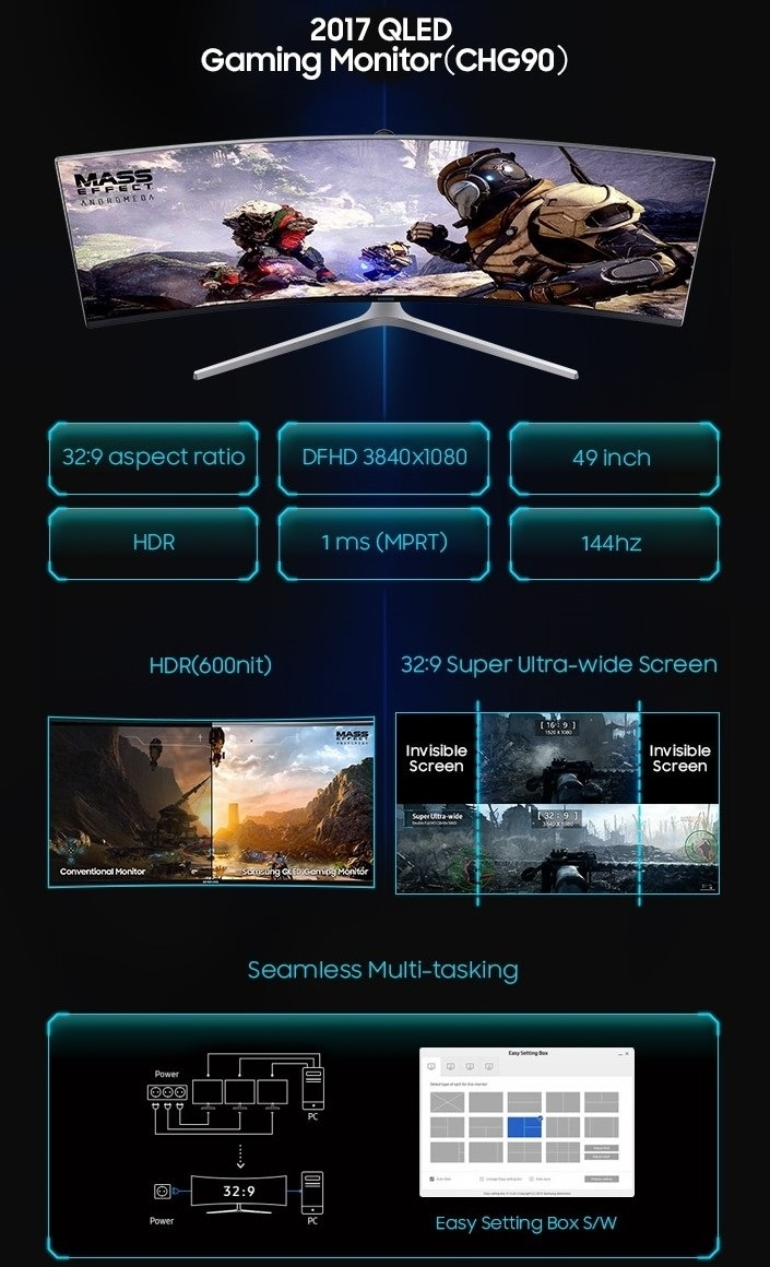 Samsung-chg90