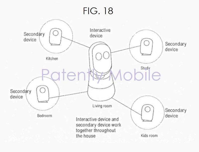 samsung-brevetto-smart-home-1