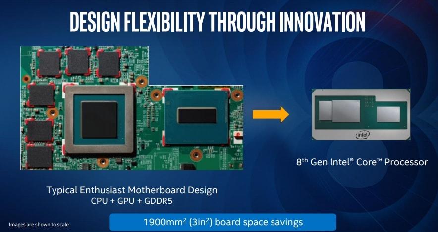 Addio processori Intel+AMD, è stato breve e nemmeno tanto intenso