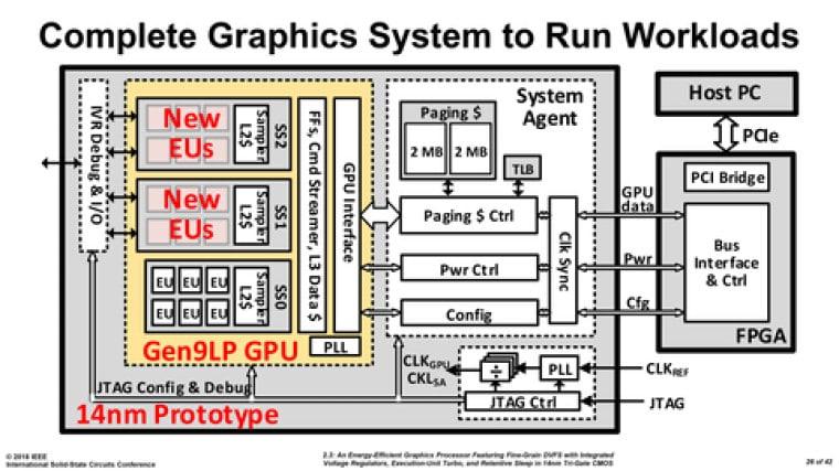 intel-prototipo-scheda-grafica-dedicata