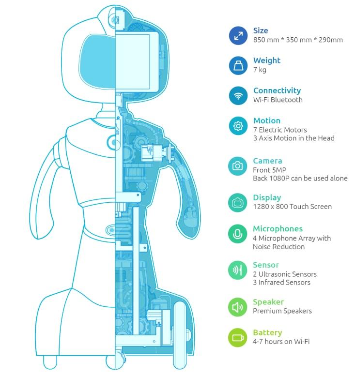 robelf robot 2