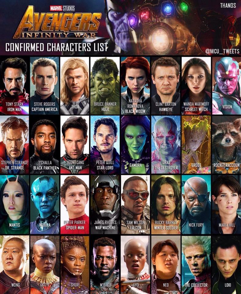 Ecco Tutti I Personaggi Che Faranno La Loro Comparsa In Avengers