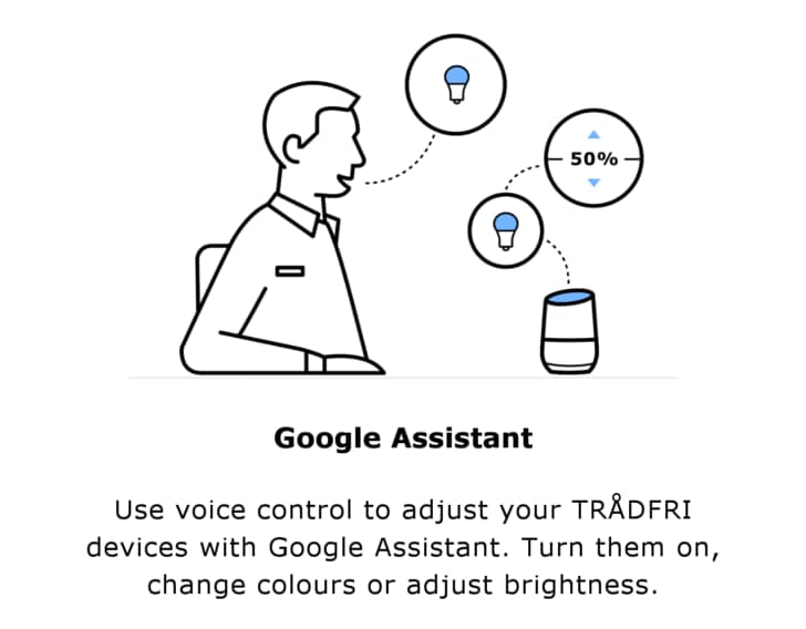 Sequoiaww besides Social  working Media And World Events moreover 40476 as well Le L adine Smart Ikea Ora Possono Controllate Anche Google Home Assistant Foto in addition Reposts. on alexa internet