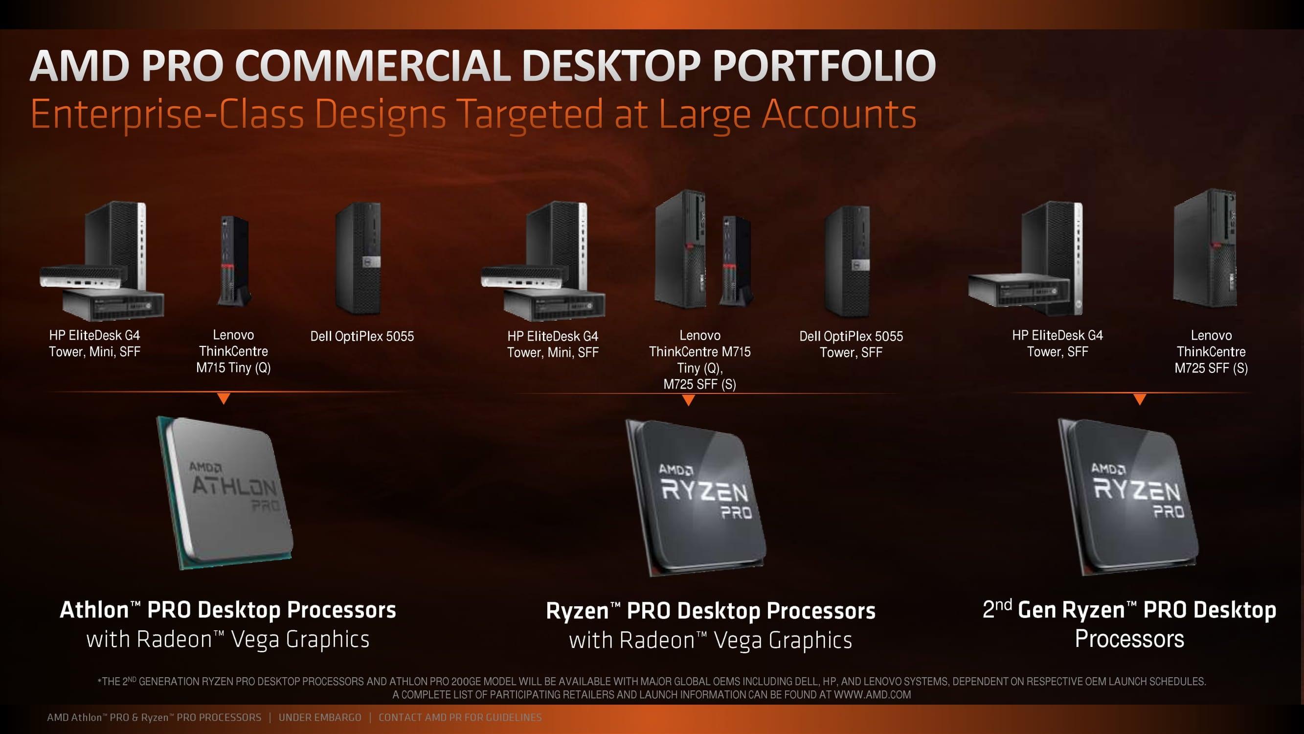 AMD Ryzen 2 Pro desktop Athlon Pro (25)