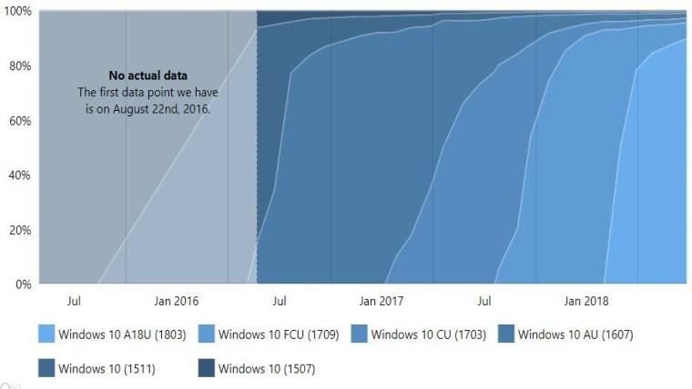 windows-10-adduplex-2018-09-2