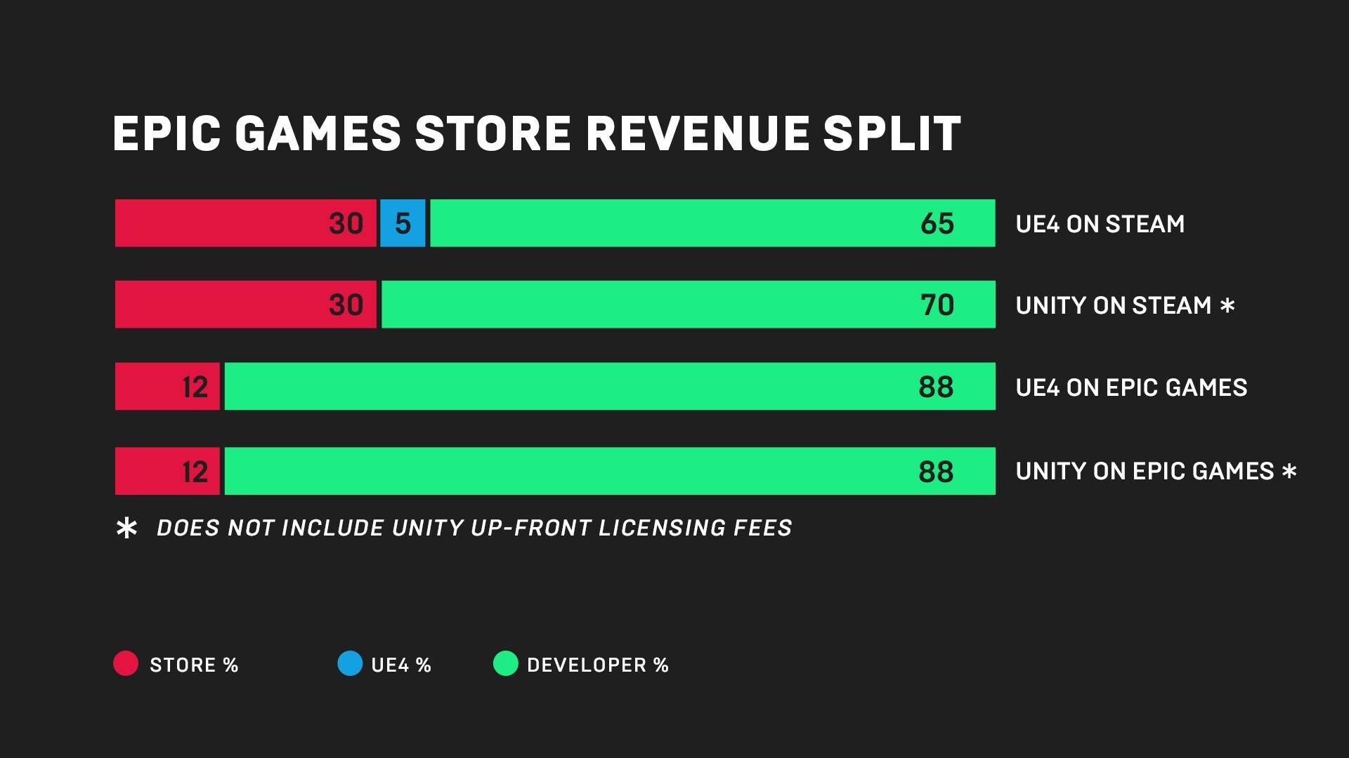 epci-games-store-2