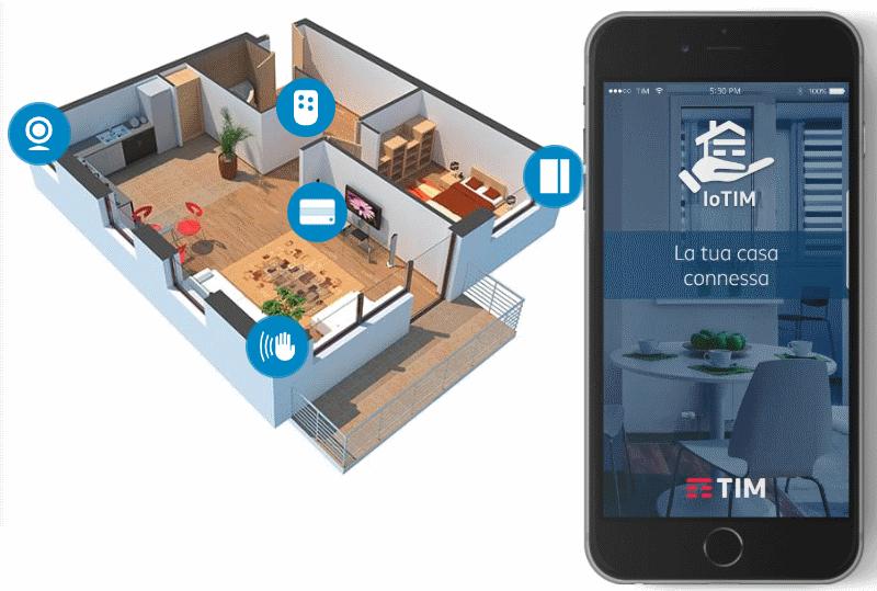 TIM Security vi aiuta a tenere sotto controllo casa, anche con la vigilanza!