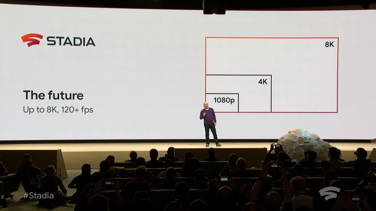 Risultati immagini per google stadia 4k