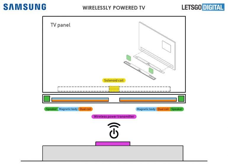 tv-samsung-wireless_1