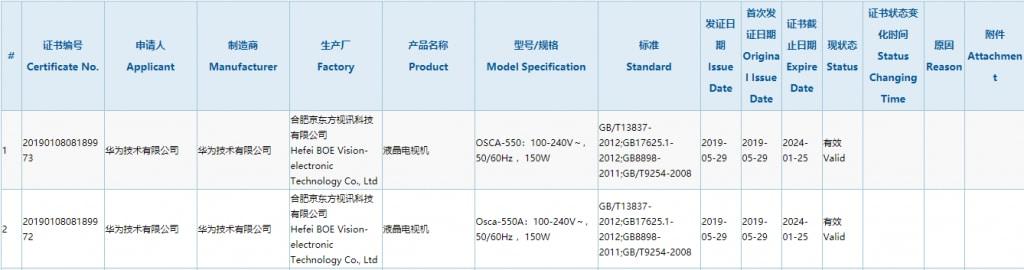 Huawei-tv-certificazione-1024×270