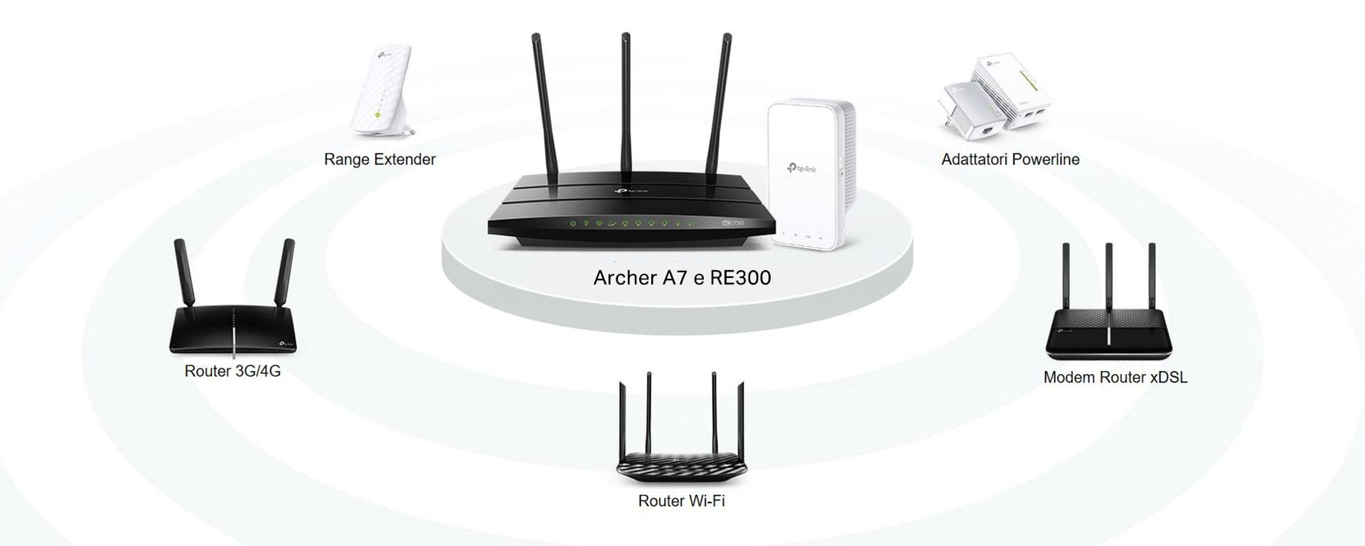 TP-Link_OneMesh-Archer-A7-e-RE300