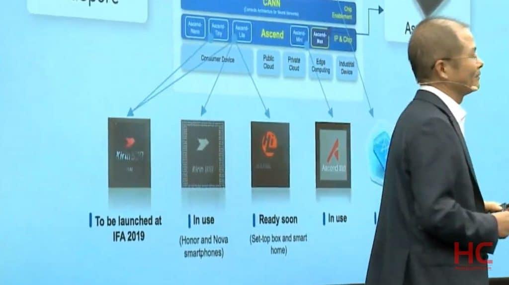Huawei conferma il Kirin 990 ma intanto presenta il processore IA più potente al mondo (video)