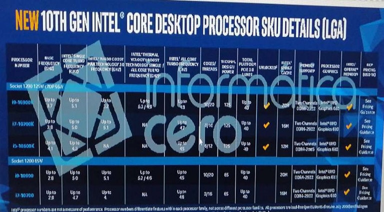 1577526481_intel-10th-gen-core-s-comet-lakes-specifications2-1000x425_edited