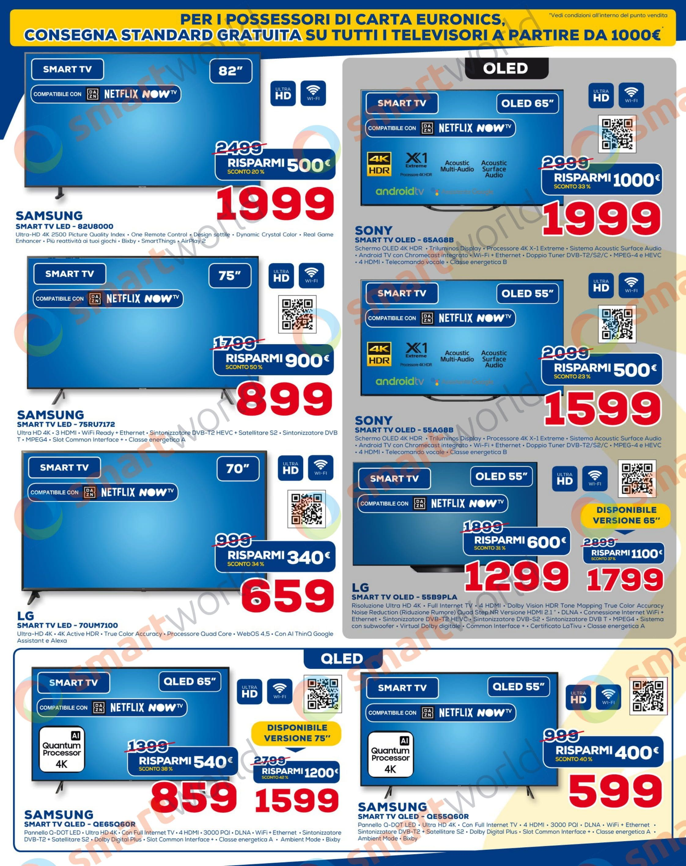 """Volantino Euronics Affarissimi di FineAnno!"""" 27-31 dicembre (2)"""