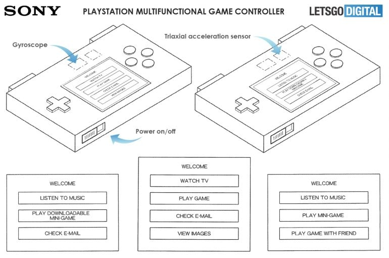 sony-multifunctionele-game-controller-770×510