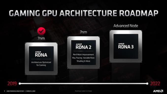 GPU_Roadmap_Master_678x452