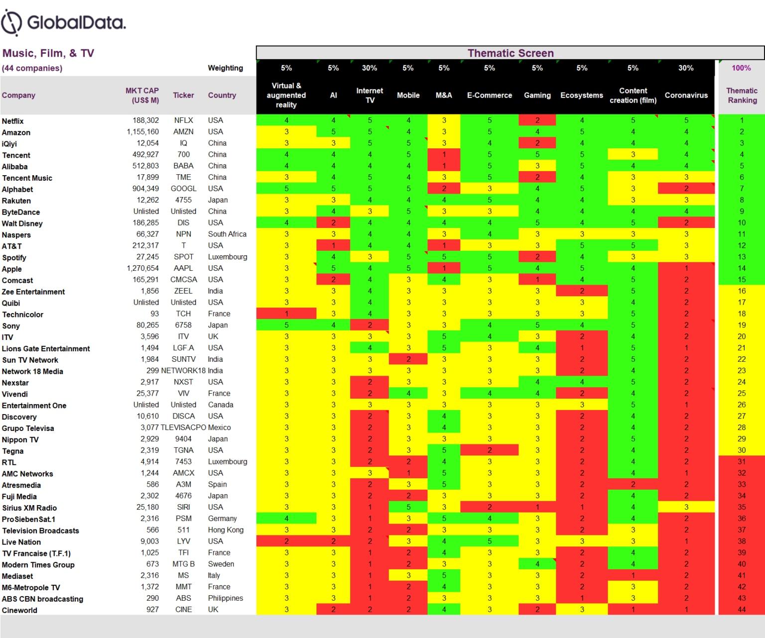 global-data-may2020