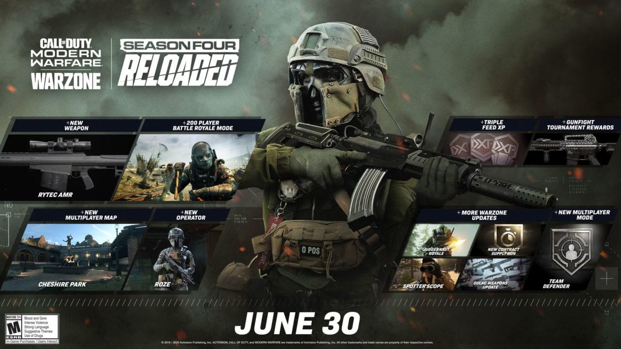 Call of Duty: Modern Warfare e Warzone si aggiornano: arriva la modalità con 200 giocatori con altre novità (foto)