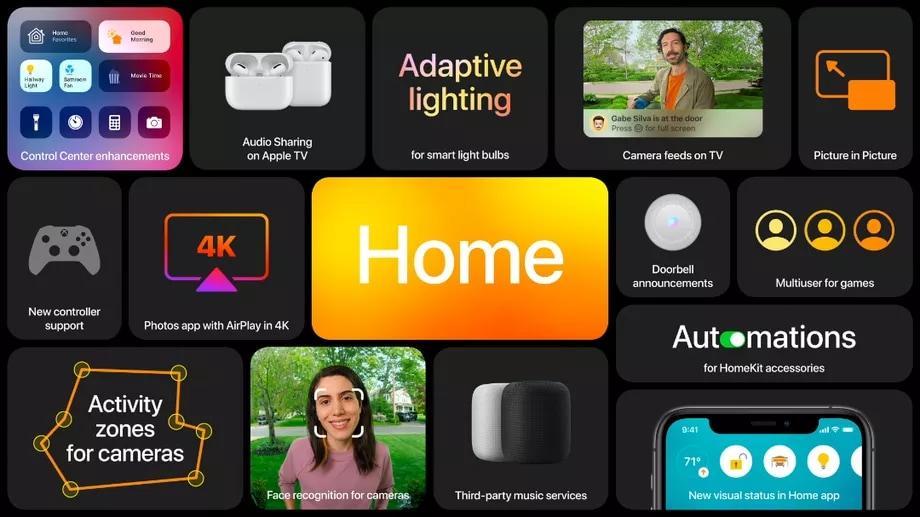 La Home di iOS 14 arriva anche nella nuova tvOS: supporto agli accessori HomeKit e al picture-in-picture (foto) (aggiornato: YouTube in 4K)