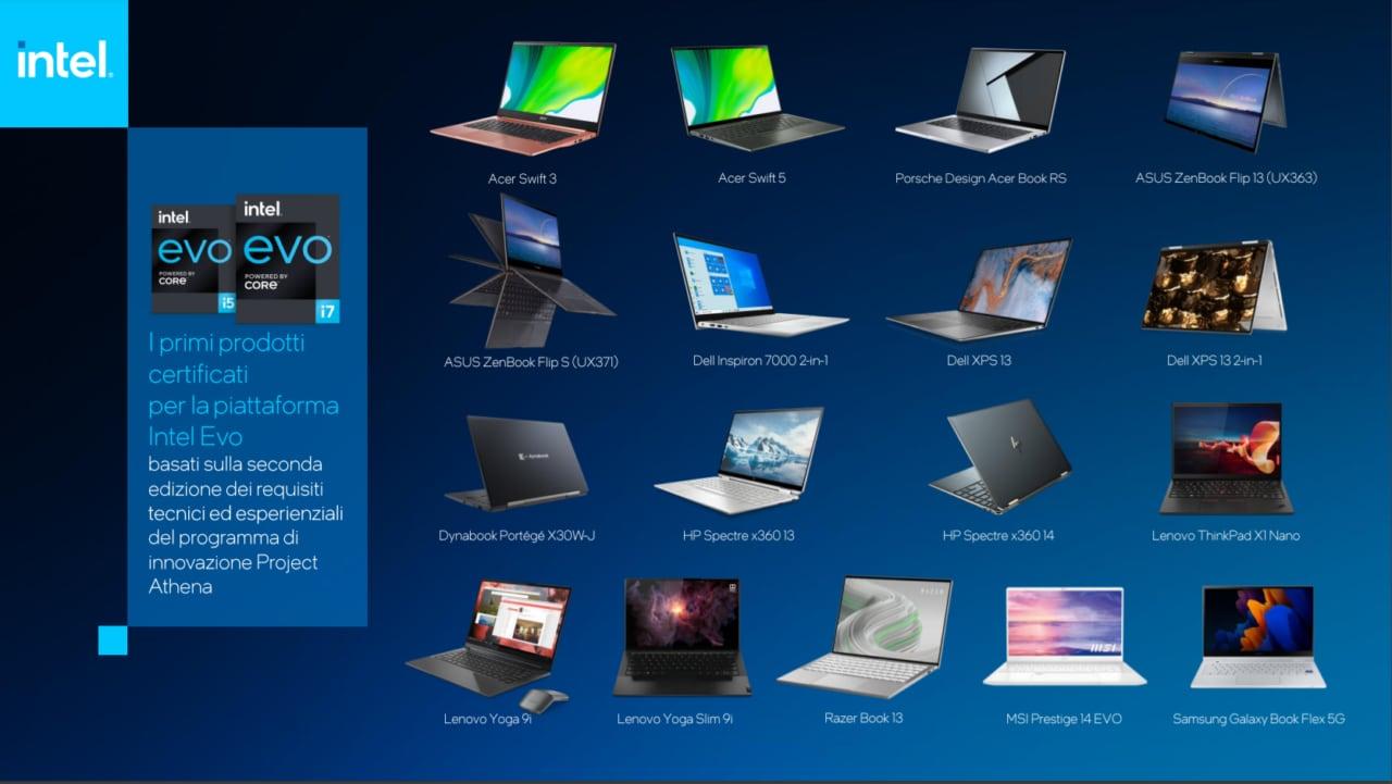 Ecco tutti i PC che possono fregiarsi della certificazione Intel Evo (foto)