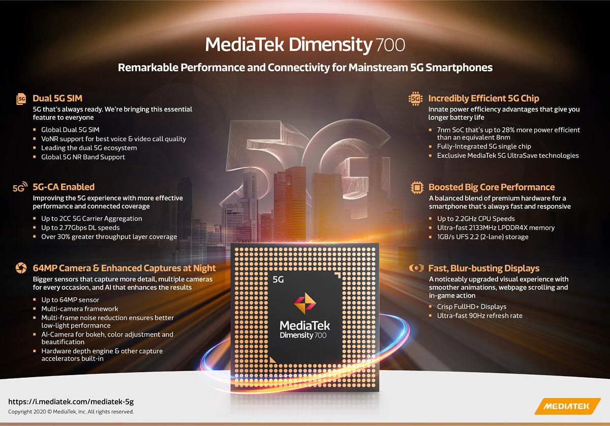 mediatek-dimensity-700-5G-02