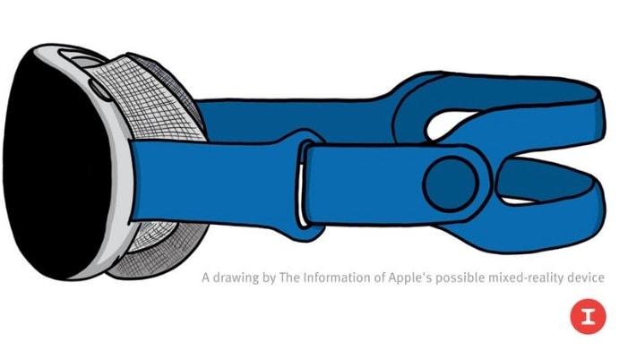Manca ancora molto per il visore per la realtà mista di Apple: è atteso non prima del 2022
