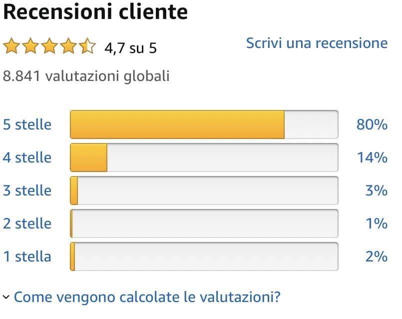 recensioni false su Amazon